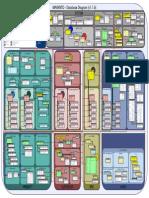 Magento v116-Database Diagram