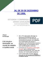 1ª Parte Dos Slides de Estudo Da LDB