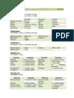 LISTA DE SUBSTITUIÇÃO DE ALIMENTOS.pdf
