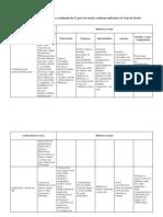 Tabela matriz - 1ª tarefa