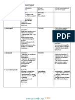 Série+d'exercices+Other+-Français+Les+types+de+phrases+et+les+actes+de+parole+-2èmeSciences+(2013-2014)+Mme+Benhammel+Houda