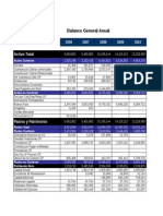 Analisis de EEFF 2011