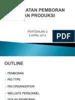 Peralatan Pemboran Dan Produksi_2