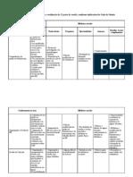 Tabela-matriz_-_novo_curso da 2ª sessão de trabalho