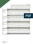 Document #9B.2 - Capital Budget Report