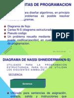 Diagramacion