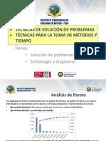 280913_Hrrtas Solucion Problemas-Tecnica Medicion Metodos y Tiempo (1)
