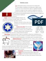 Simboluri crestine