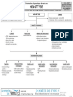 Resume Pneumologie