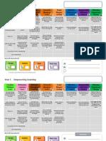 Packtypes Creative Curriculum Skills
