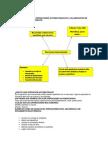 Bloque 2-Especialidad b (Operaciones Automatizadas)