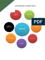 Los Grupos de Interes de La Empresa Nestlé