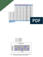Autocorrelacion de datos