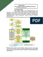 Sekilas Rencana Tata Bangunan dan Lingkungan (RTBL)