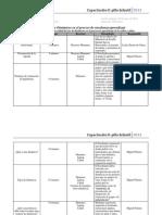 El Papel de Las Dinámicas - Carta Metodológica Final