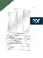 Scheme Answer for Spm Trial (Biology) Negeri Perak 2009 - Paper 1,2,3.