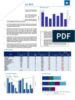 India M&a Trend Report 2013