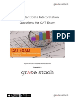 Important Data Interpretation Questions for CAT Exam