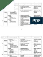 25563164 Rancangan Tahunan Pjpk Tingkatan 5