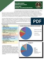 school profile 2014-15 2