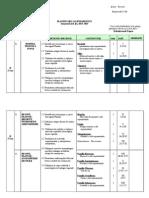 Planificare Biologie Clasa a v-A semestrul II 2014-2015