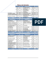 Plano de Estudos Psico ISPU Psicologia