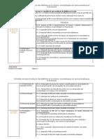 A avaliação externa e a auto-avaliação da BE