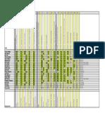 A4DM003-Grade Tracking Sheet