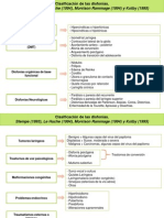 Disfonia Funcional IP 2012