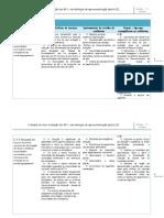 5º domínio Fórum 1 Tabela D3
