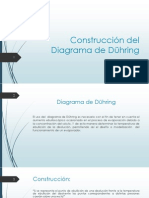 Construcción del diagrama de Dühring.pptx