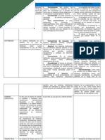 CUADRO COMPARATIVO ARQUITECTURAS.pdf