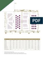 Ballroom Capacity Chart