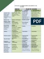 8_elementos Básicos de La Planeación de Secuencia y de Sesión