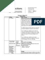 Régulations d'Affichage 2014