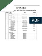 Lista InscritosVFC - 13 Dezembro 2009