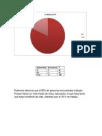 Analisis Del Desempleo