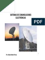 TEMA_4_Telecomunicacion_Telem.pdf