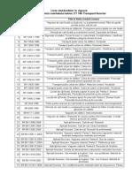 18959938 Lista Standarde STAS