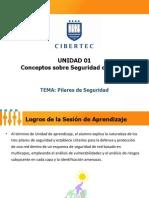 Sem02_PilaresSeguridad