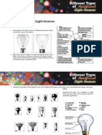 Types of Artificial Light Sources