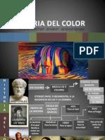Exposicion Del Color