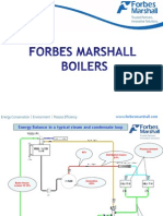 Coil to Shell Boilers
