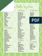 Updated Flavor List 9-17