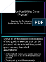 production possibilities curve frontier1