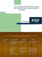 Simplified Summary of Significant Differences Between US GAAP, Indian GAAP