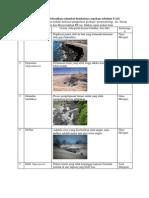 80 Istilah Geomorfologi