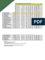 DaftNilai ProbStat PTIIK SiskomE Genap2013 25062014
