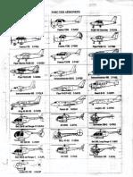 Flotte d'Aéronefs