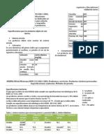 Resúmenes de Normas II.docx